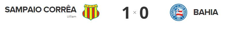Com gol relâmpago, Sampaio bate o Bahia e larga na frente pelo título do Nordestão